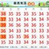 近畿 来週にかけて暑さも夕立も続く(日直予報士 2019年08月01日) - 日本気象協会 ten