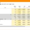Windows 10で累積アップデート適用後にCPU使用率急上昇の不具合発生か - PC Watch