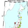 NIED Hi-net β Ver. [High Sensitivity Seismograph Network Japan]