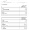 官報ブログ : PayPay 決算(2019年3月期)
