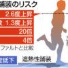 東京新聞:<東京2020>暑さ防ぐ舗装 逆効果 路面10度低下も気温は2度上昇:社