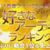 """第15回 音楽ファン2万人が選ぶ""""好きなアーティストランキング""""2018   ORICON NEWS"""